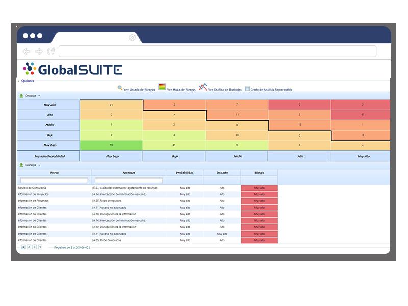 globalsuite mapa de riesgos