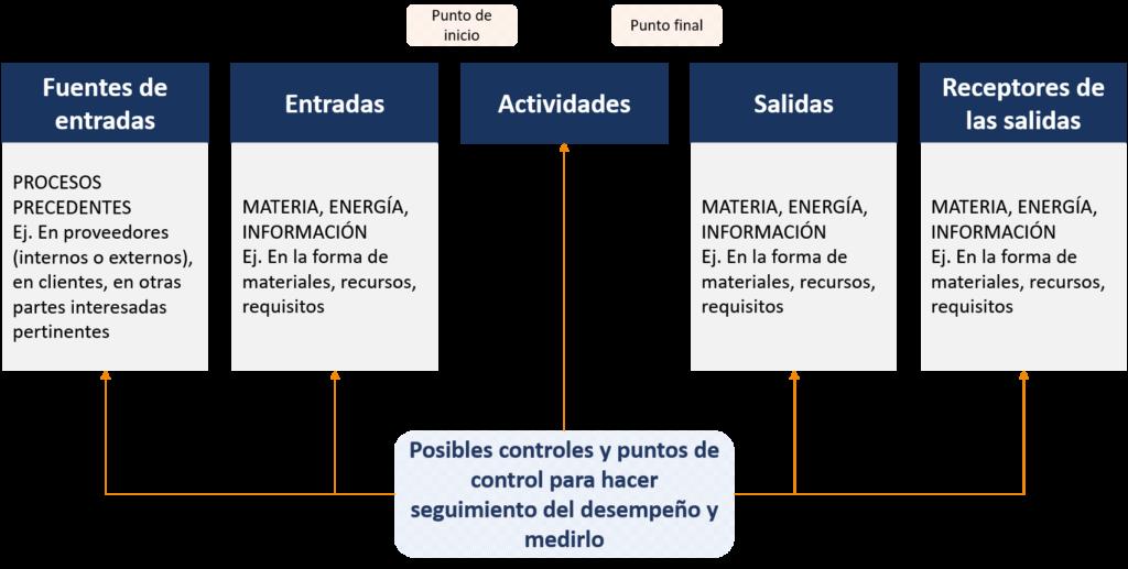 mapa-procesos-grafico2